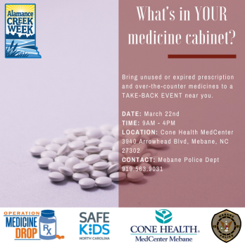 What's in YOUR medicine cabinet_flyer